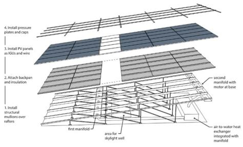 Light Roof Diagram by Unicel Part Of Teammtl S Green Residential Design Entry
