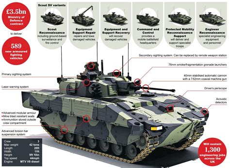 BAE Systems to build main gun for British Army's new tanks ...