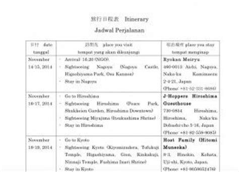 syarat untuk apply visa ke jepang beserta contoh