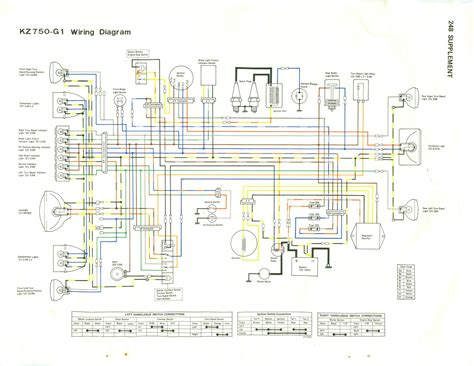 Kawasaki Kz750 Wiring Diagram by Simplified Wiring On A 1980 Kz750g W 2 Carbs