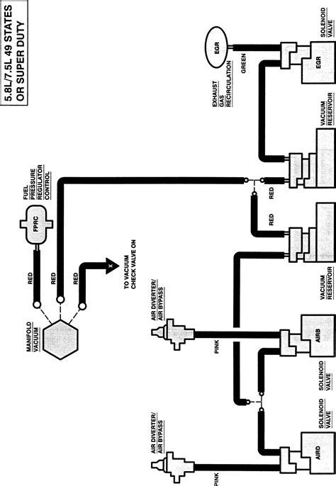 1997 Ford F 150 Vacuum Diagram by Repair Guides Vacuum Diagrams Vacuum Diagrams