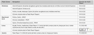 Dernière Version Adobe : flash player derniere version am nagement bureau entreprise ~ Maxctalentgroup.com Avis de Voitures