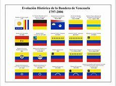 Venezuela, el Esequibo, el Golfo y Nicolás Maduro La