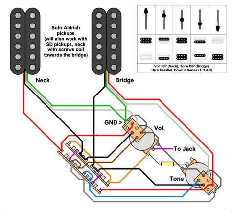 Fender Telecaster Wiring Diagram And Magenet by Hh Strat Wiring Idea Possible The Gear Page