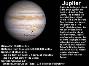 facts about jupiter | See an example of the Planet Eduglog ...