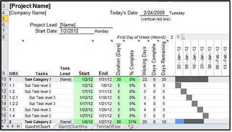 excel spreadsheet gantt chart template db excelcom