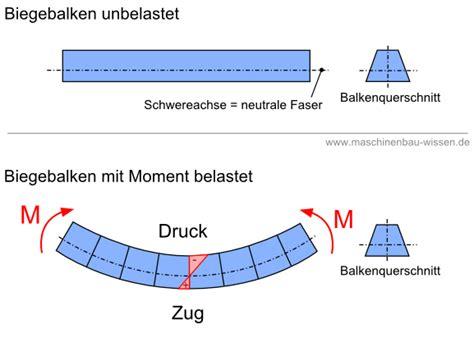 querkraftfreie biegung berechnen