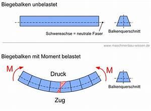Druckspannung Berechnen : querkraftfreie biegung berechnen ~ Themetempest.com Abrechnung