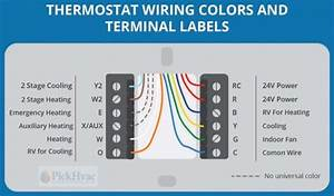 Thermostat Common Wire Color
