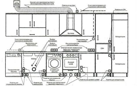 Electrical Wiring Diagram For Kitchen Engineering Feed