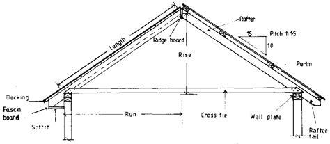build shed roof frame gable roof design roof