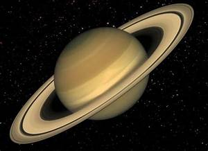 Planet Saturn | Solar System | Moon | Sky | Rings | Fact ...