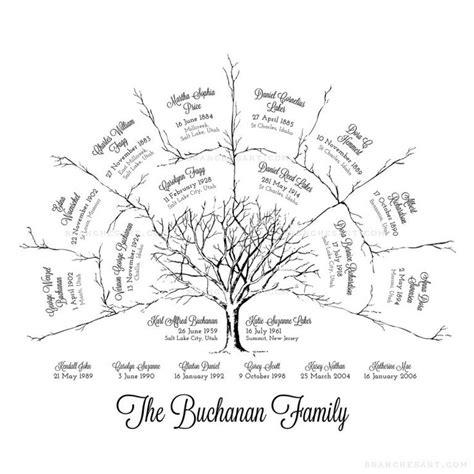 generation ancestor family tree family tree chart