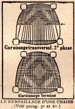 rempailler une chaise technique rétro 1925 comment rempailler une chaise