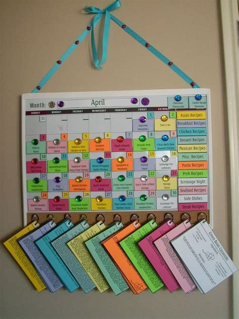 17 Best ideas about Meal Planning Board on Pinterest