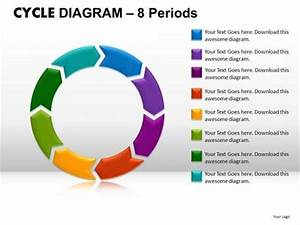 8 Stages Circular Process Diagram For Marketing Plan