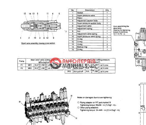 ihi nx hydraulic mini excavator service guide auto repair manual forum heavy equipment