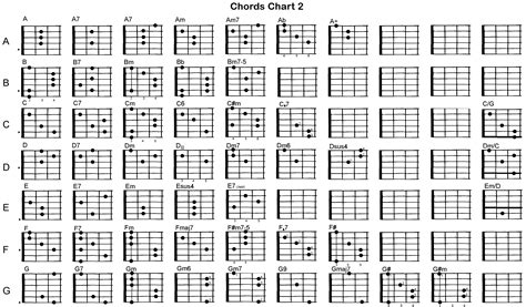 Buy Complete Piano Chord Chart Pdf Print Posters On Wallpart