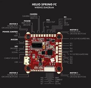 Helio Rc Spring Imu
