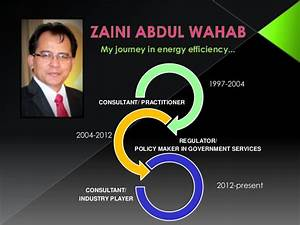 Zaini's Energy Efficiency Journey