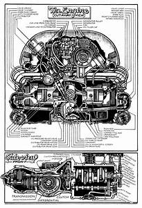 The Best Vw Repair Manual Ever   U201chow To Keep Your
