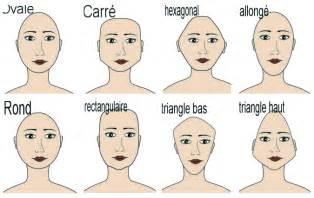 quel coupe de cheveux forme visage comment bien choisir sa coupe de cheveux