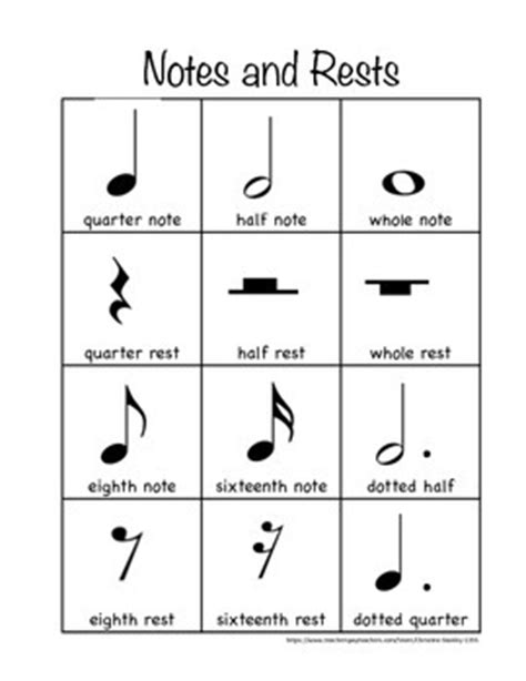 Rest symbols and corresponding note values used in music notation. Music ♪ Notes ♪ and ♪ Rests ♪ $FREE Handout by Christine Stanley