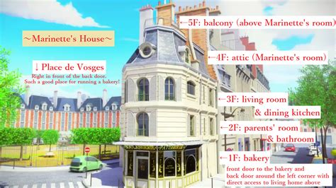 miraculous world analysis  marinettes house