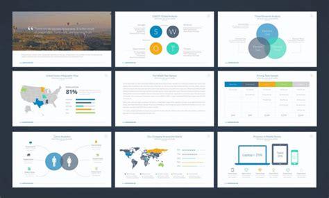 Design A Professional 10 Slide Powerpoint Presentation