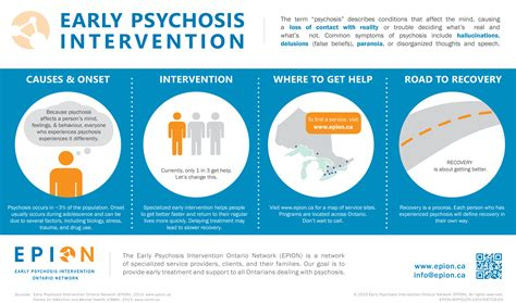 psychosis  infographics psychosis
