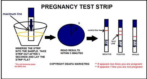 Masalah Kehamilan 5 Bulan Pregnancy Test Upt Ovulation Test Kit Opk