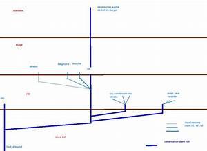 Norme Evacuation Eau Usée : avis plan d 39 vacuation d 39 eau us es page 1 r seaux d ~ Farleysfitness.com Idées de Décoration