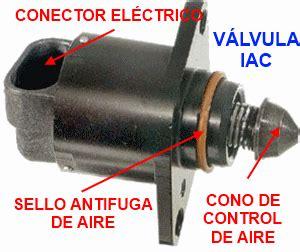 Válvula Iac ó Sensor Iac(idle Air Control Valve) Fallas Y