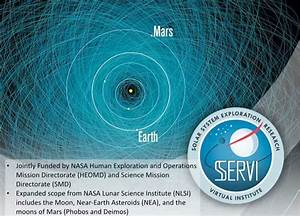 Solar System Exploration NASA - Pics about space
