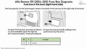 Alfa Romeo 159  2004-2011  Fuse Box Diagrams