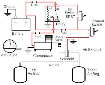 Air Bag Wiring Diagram by Air Ride Installed Page 64 Harley Davidson Forums