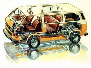 17 Best Images About Vanagon On Pinterest