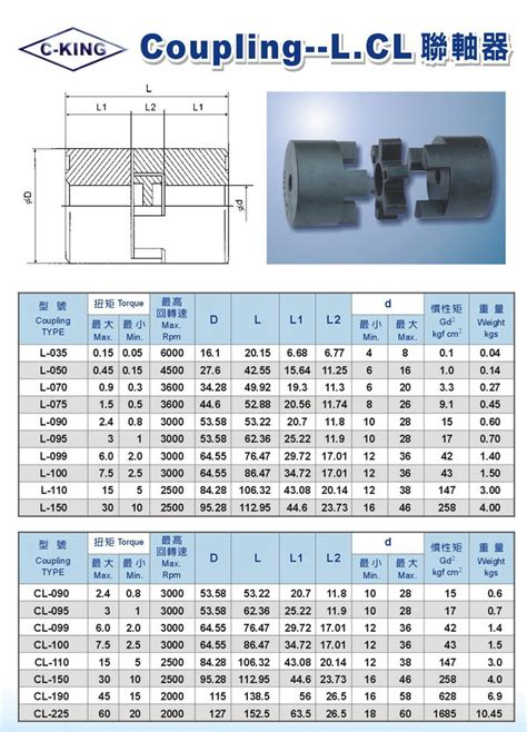 rubber coupling  cl  king industry