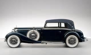 1920 Mercedes-Benz SSK