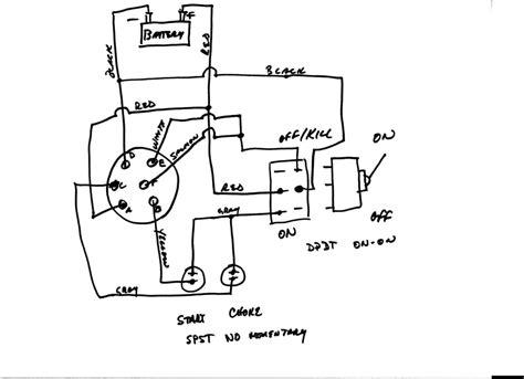 volvo penta fuse box wiring diagrams volvo auto wiring