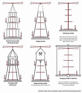Pyramide Selber Bauen : weihnachtspyramide ersatzteile ~ Lizthompson.info Haus und Dekorationen