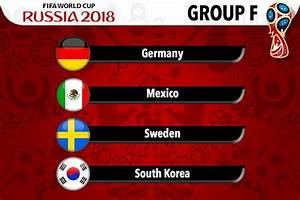 FIFA World Cup Russia 2018 (GUIDE): Groups, Qualified ...