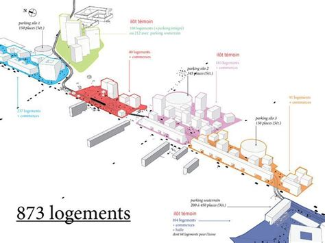 oma  masterplan southern neighborhood  bordeaux france landscape analysis plan