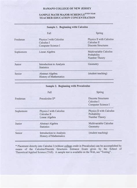 Math Resume 2013 by Additional Coursework On Resume Mathematics 2013