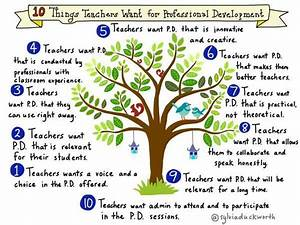 10 things Teach... Professional Development