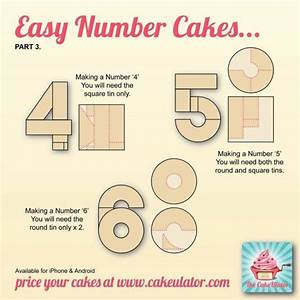 how to create easy number cakes no special tins required With number 4 cake template