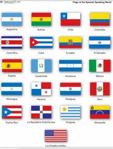 Spanish-speaking Country Flags