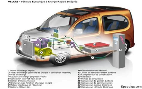 electric car information the secrets to unlock the future