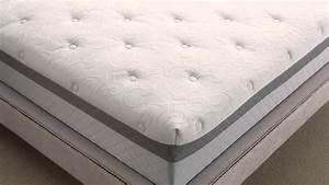 a review of novaform mattresses the best mattress reviews With best mattress ever review