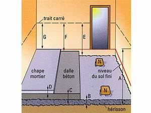 Epaisseur Dalle Maison : superb epaisseur dalle beton maison 5 fiche larousse ~ Premium-room.com Idées de Décoration